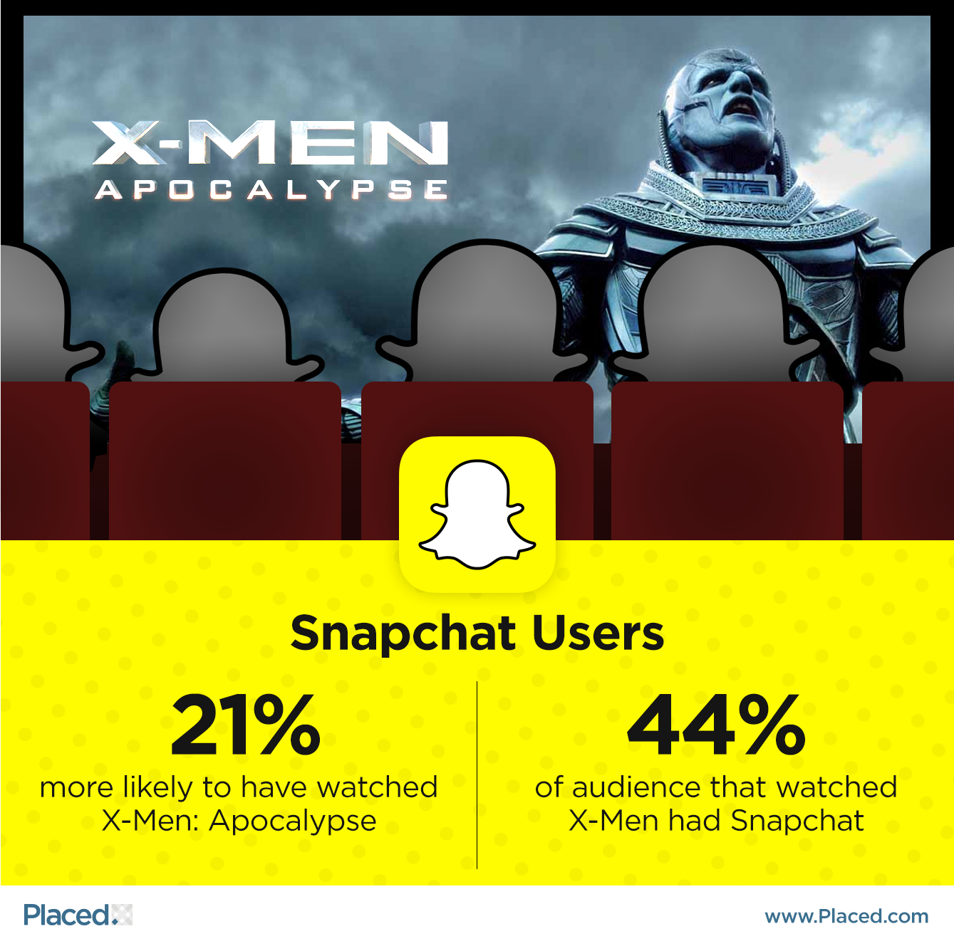 Placed snapchat xmen final